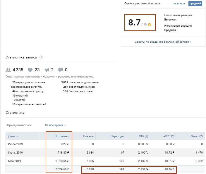 kak-nastroit-reklamu-vkontakte-rezultat