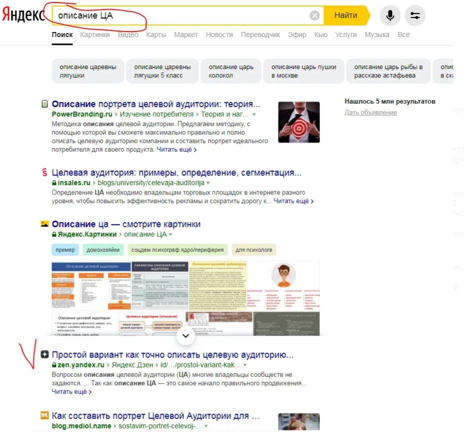 Рекомендации по написанию статей для Дзен и ВК с целью нахождения поисковиками